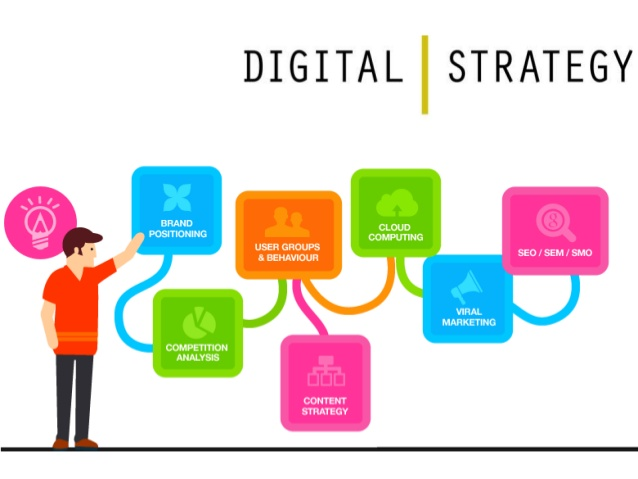 digital-marketing-strategy1